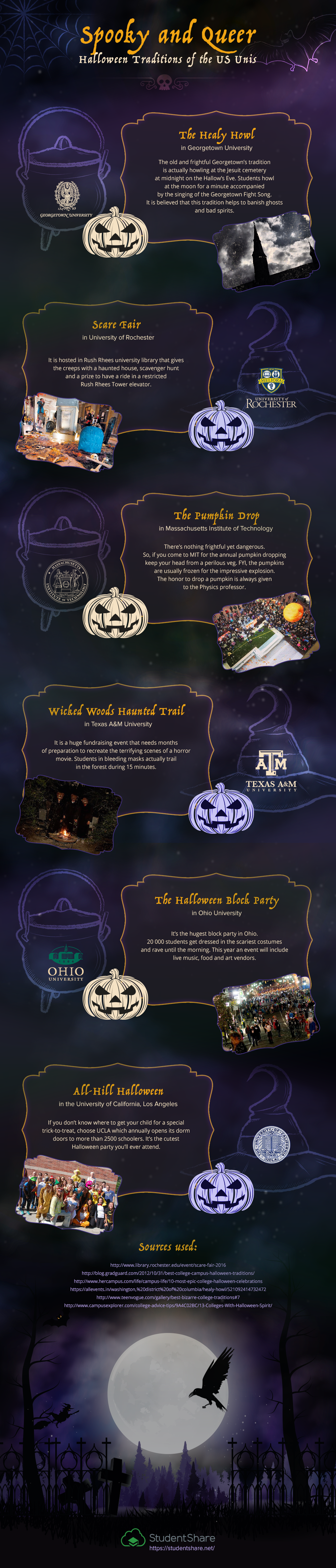 Spooky and Queer Halloween Traditions of the US Unis [Infographic]