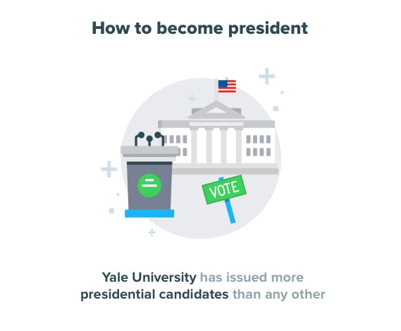 How to become president - StudentShare