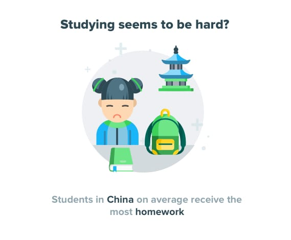 Studying seems to be hard? - StudentShare