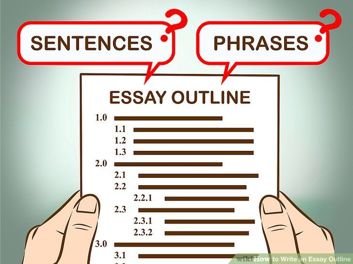 Find a Captivating Essay Outline Template from Our Services
